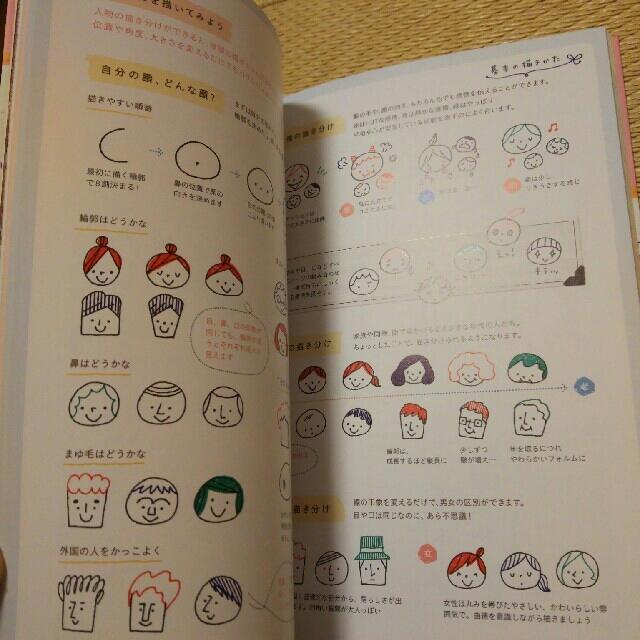 4色ボールペンでかんたんかわいい手帳イラスト の通販 By こkos
