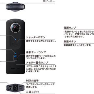リコー(RICOH)のシータS(コンパクトデジタルカメラ)