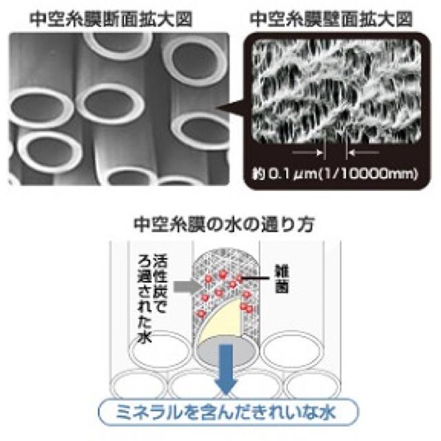 三菱ケミカル - 三菱レイヨン・クリンスイ 浄水器 MONOシリーズ 交換 ...