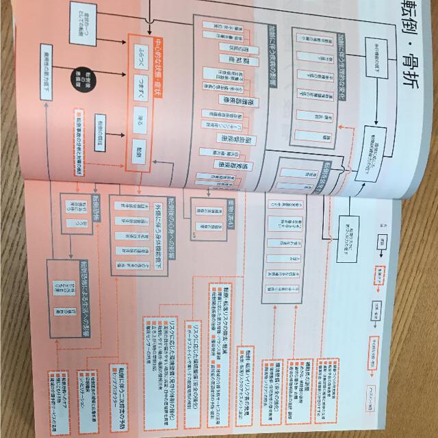老年症候群別 看護ケア 関連図 ケアプロトコル エンタメ/ホビーの本(語学/参考書)の商品写真