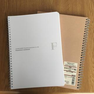 今のところ無地のノートはまだ買っていないので、線入りの無印良品のノートを入れておいてます。