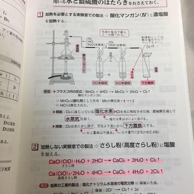 濃 酸化 塩酸 マンガン ケニスおもしろ科学実験 |