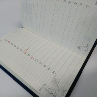 ムーミン ダイアリー 確認用(カレンダー/スケジュール)