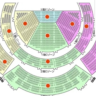 GOT7 仙台 チケット(K-POP/アジア)