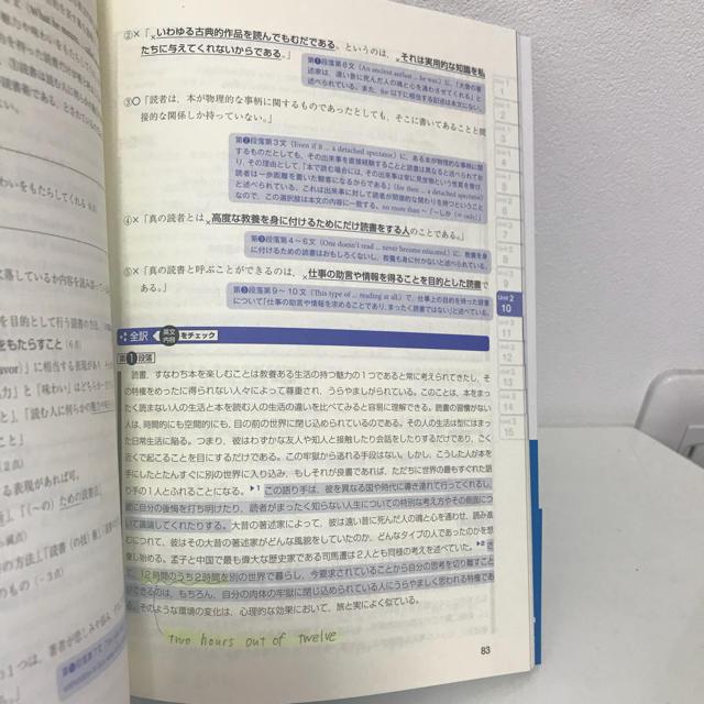 導く 英語
