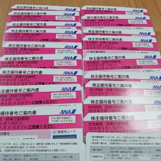 ANA 全日空株主優待券 20枚(航空券)