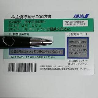 エーエヌエー(ゼンニッポンクウユ)(ANA(全日本空輸))のANA株主優待(その他)