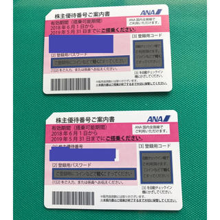 ANA  株主優待(航空券)