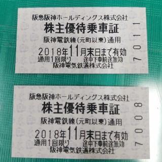 阪神電鉄 株主優待 乗車証(鉄道乗車券)
