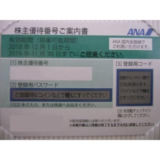 ANA優待(航空券)