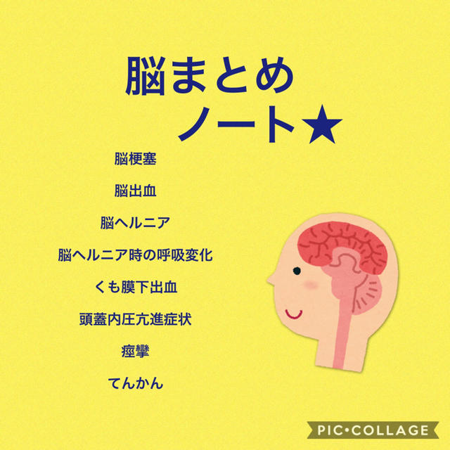 は と 脳 ヘルニア