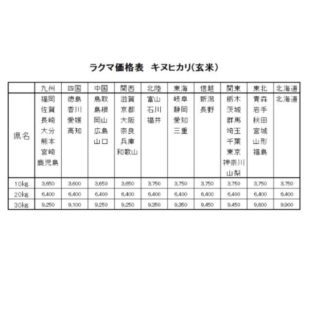 m♡n様専用⑤ お米 H30 愛媛県産キヌヒカリ 玄米 30㎏ 食品/飲料/酒の食品(米/穀物)の商品写真