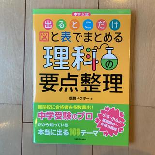 角川書店 - 中学入試 出るとこだけ図と表でまとめる理科の要点整理