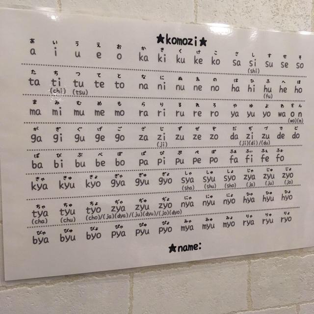 ローマ字 表 小文字 ローマ字|ちびむすドリル【小学生】