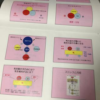 ツムラ(ツムラ)の漢方をもっと知りたくなる⭐️漢方資料❤️非常にわかりやすい(健康/医学)