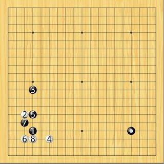 19×4回分(囲碁/将棋)