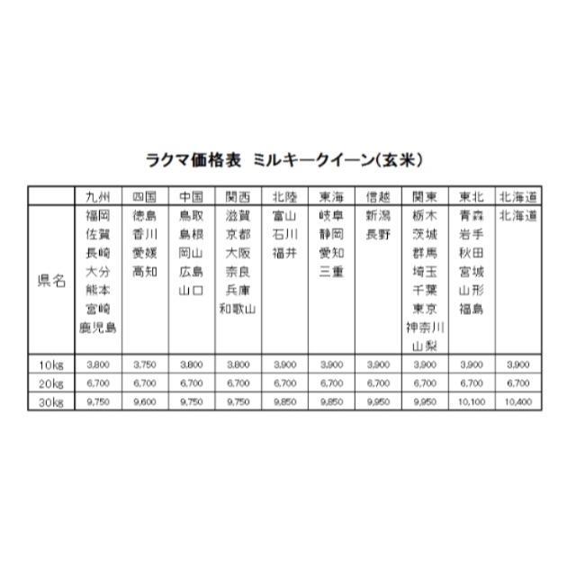 雪だるま様専用 お米 H30 愛媛県産ミルキークイーン 玄米 30㎏ 食品/飲料/酒の食品(米/穀物)の商品写真