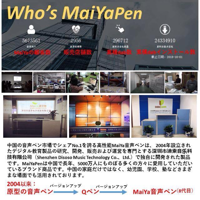 MaiYaPenについて その他のその他(その他)の商品写真