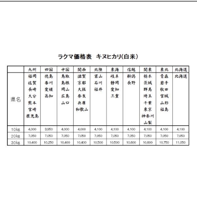 みー様専用  お米 H30 愛媛県産キヌヒカリ 白米 20㎏ 食品/飲料/酒の食品(米/穀物)の商品写真