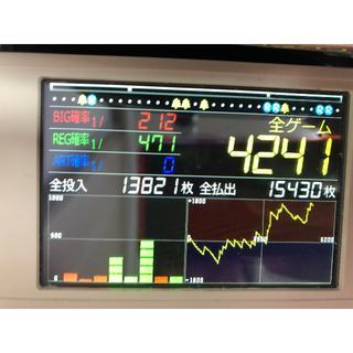 高性能パチスロデータカウンター 家庭用電源対応(パチンコ/パチスロ)