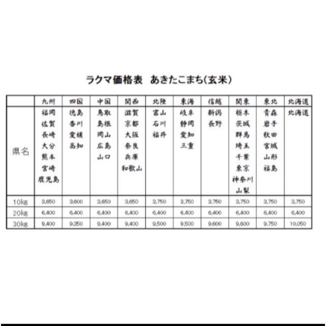 たけしん様専用  お米 H30 愛媛県産あきたこまち 玄米 30㎏ 食品/飲料/酒の食品(米/穀物)の商品写真