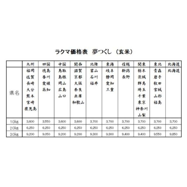 ゆー☆様専用 お米 H30 夢つくし 玄米 30㎏ 食品/飲料/酒の食品(米/穀物)の商品写真