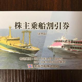 フレッシュ肌水様 株主優待(鉄道乗車券)
