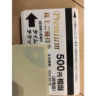 パーク24 株主優待(その他)