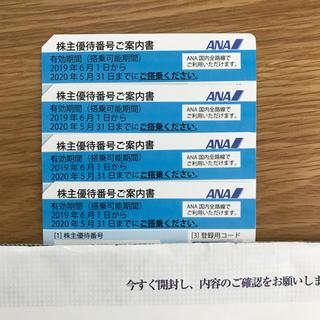 ANA(全日本空輸)