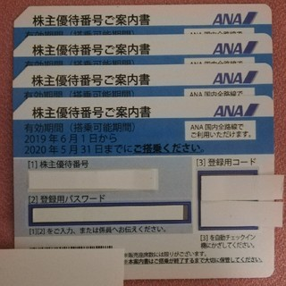 ANA(全日本空輸) - ANA 株主優待券 4枚 送料込