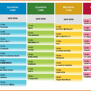 ミリオンロックフェスティバル2019