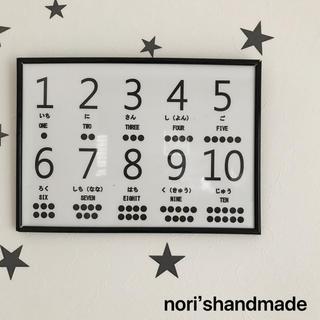 10まで数字 学習表 ポスター(知育玩具)