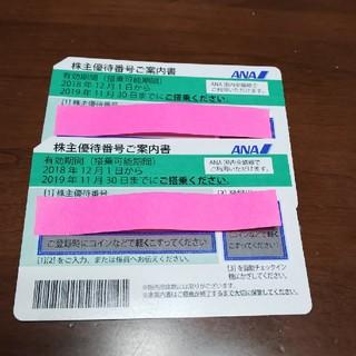 ANA(全日本空輸) - ANA✈️株主優待