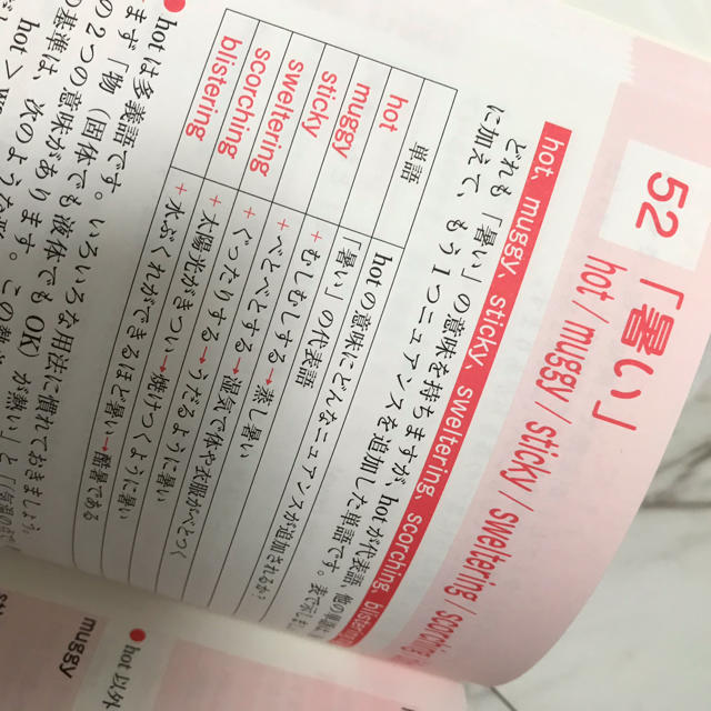 絵で分かる 英単語 学習 エンタメ/ホビーの本(参考書)の商品写真