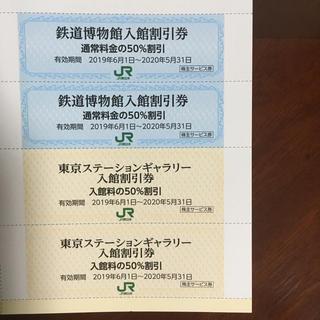 JR - 鉄道博物館 入館割引券