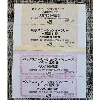 JR - 2枚😃東京ステーションギャラリー割引券ベックスベッカーズドリンク割引券付き☺️