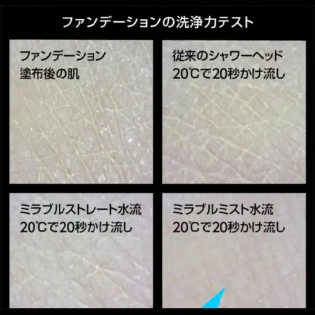 新品未開封 サイエンス ミラブルシャワーヘッド コスメ/美容のボディケア(バスグッズ)の商品写真