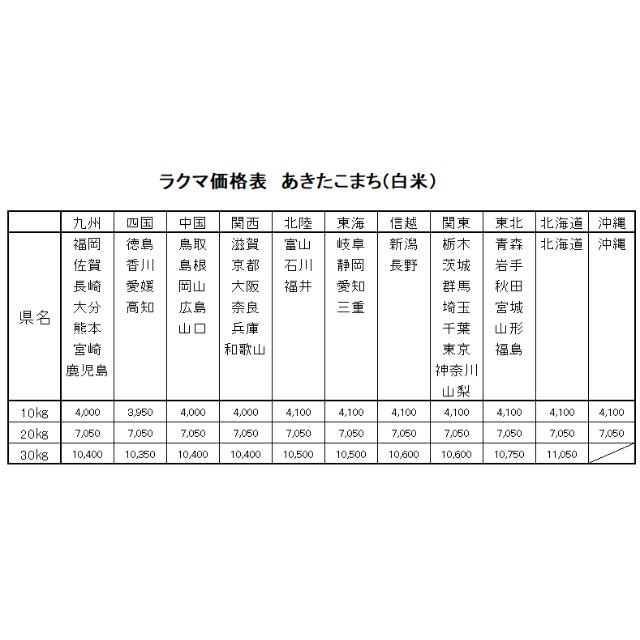 お米 H30 愛媛県産あきたこまち 白米 30㎏ 食品/飲料/酒の食品(米/穀物)の商品写真