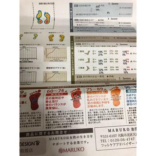 マルコ(MARUKO)の新品未使用♡マルコインソールベーシックピンクMサイズ23〜23.5足細くなる(その他)