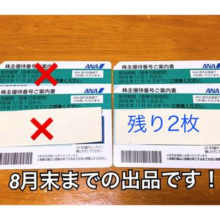 ANA(全日本空輸) - ANA 株主優待券 8月末までの出品です