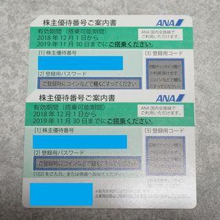 ANA(全日本空輸) - 2枚 ANA 株主優待券