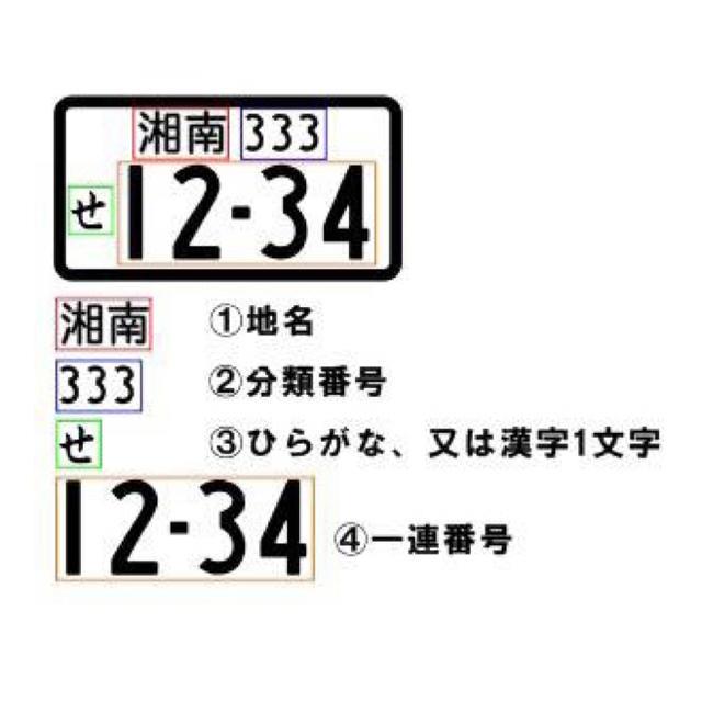 【送料無料】ワイヤーリングVer. ナンバープレート キーホルダー Green メンズのファッション小物(キーホルダー)の商品写真