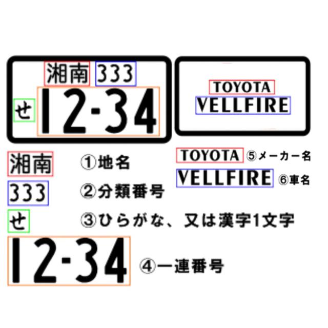【送料無料】パイン材使用 両面彫り ナンバープレートキーホルダー  自動車/バイクの自動車(車外アクセサリ)の商品写真