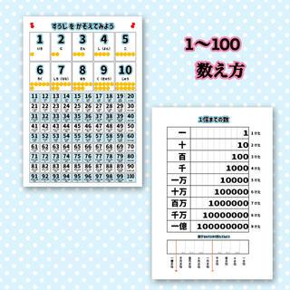 数字 1〜100 数え方 読み方 知育教材 幼児教育(知育玩具)