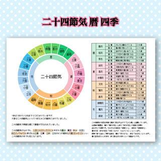 二十四節気 暦 四季 国語 知育教材 幼児教育 教養(知育玩具)