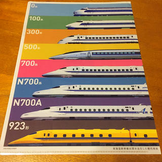 ジェイアール(JR)のJR東海 東海道新幹線開業50周年記念クリアファイル【非売品】(クリアファイル)