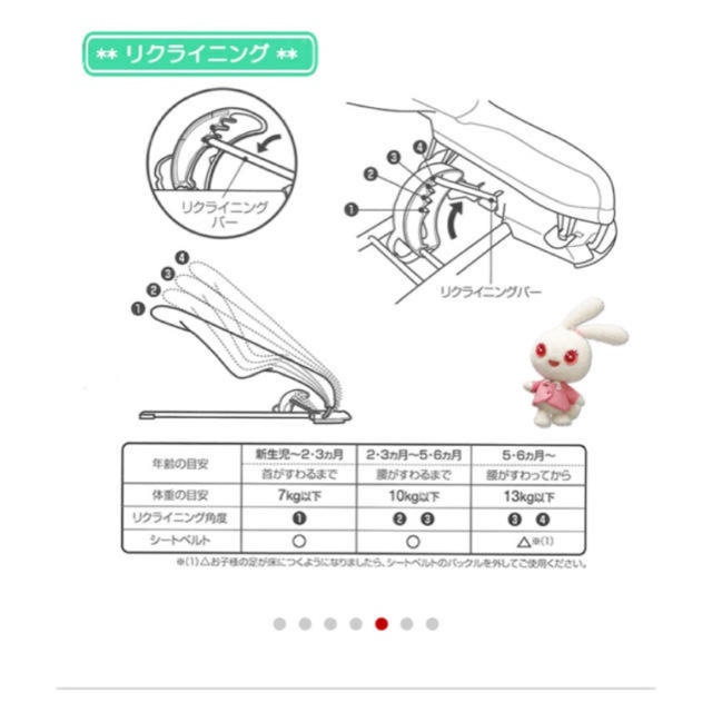 西松屋(ニシマツヤ)の✨ベビーバウンサー✨ キッズ/ベビー/マタニティの寝具/家具(その他)の商品写真