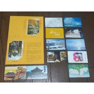 エヌティティドコモ(NTTdocomo)の新品未使用 テレホンカード 7600円分(その他)