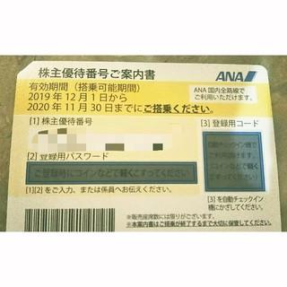 【最新版】ANA株主優待+グループ優待券