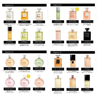 CHANEL - CHANEL 4種選べる香水 1.5ml持ち運びにピッタリサイズ
